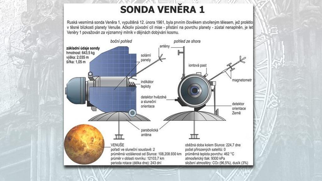 Sonda Veněra 1