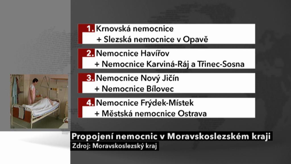 Propojení nemocnic v Moravskoslezském kraji