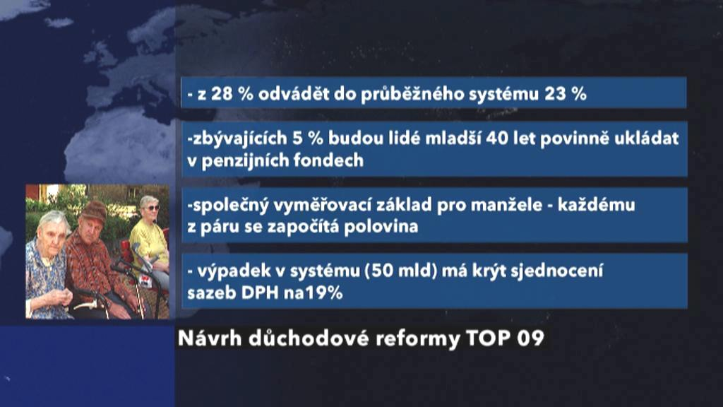 Důchodová reforma dle TOP 09