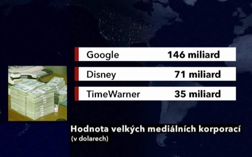 Hodnota mediálních korporací