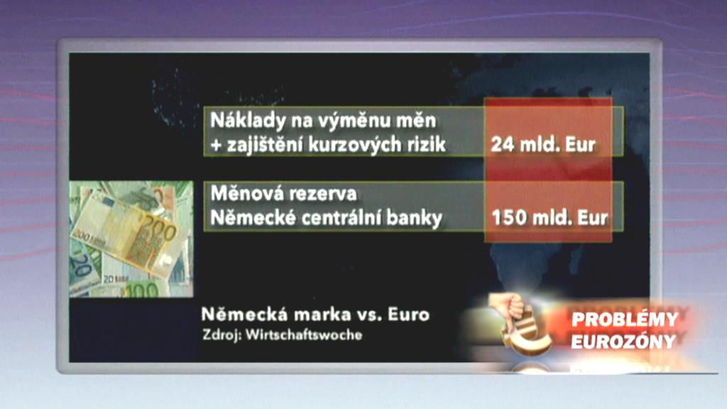 Německá marka versus euro