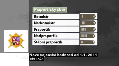 Vojenské hodnosti od 1. 1. 2011