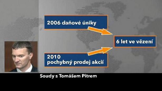 Soudy s Tomášem Pitrem