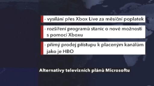 Televizní plány Microsoftu