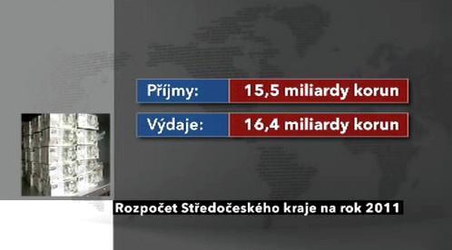 Rozpočet Středočeského kraje