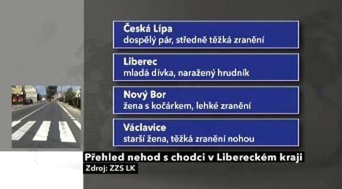 Nehody s chodci v Libereckém kraji