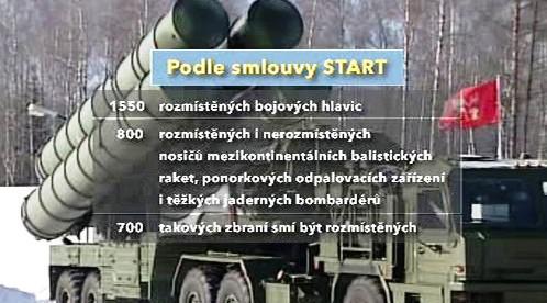 Smlouva START