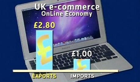 UK e-byznys
