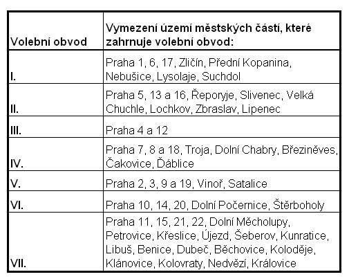 Vymezení volebních obvodů v Praze