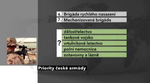 Priority českém armády pro další roky