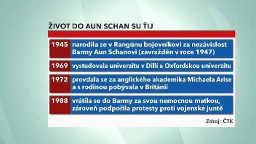 Život Su Ťij