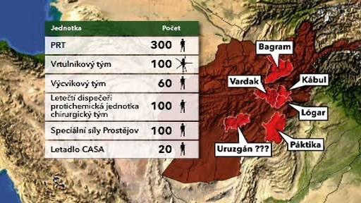 České zastoupení v Afghanistánu