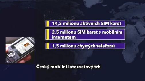 Tuzemský trh s mobily
