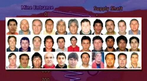 Zavalení horníci v Chile