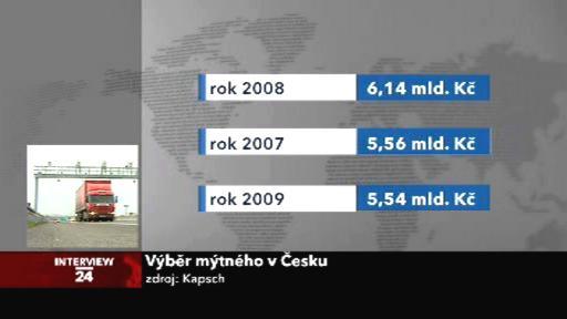 Výnos mýtného v ČR