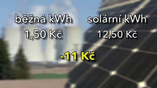 Výkupní ceny energií