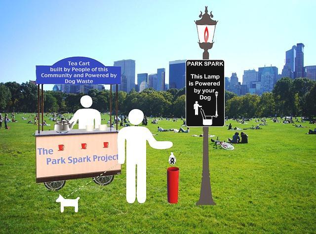 Projekt recyklace psích výkalů Park Spark