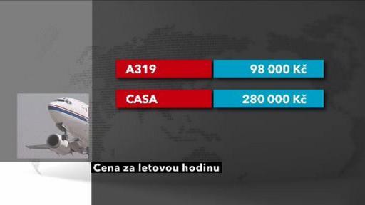 Srovnání cen armádních letadel