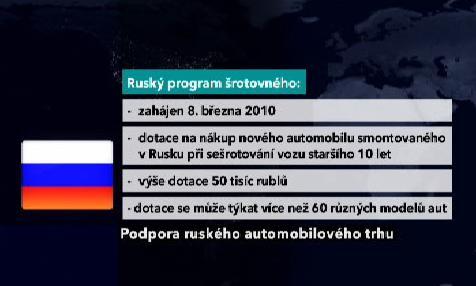 Šrotovné v Rusku