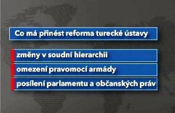 Reforma turecké ústavy