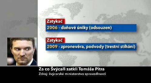 Za co Švýcaři zatkli Tomáše Pitra