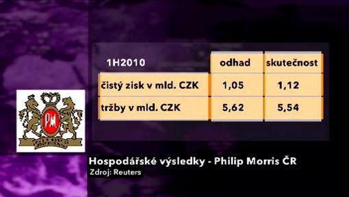 Hospodářské výsledky - Philip Morris ČR