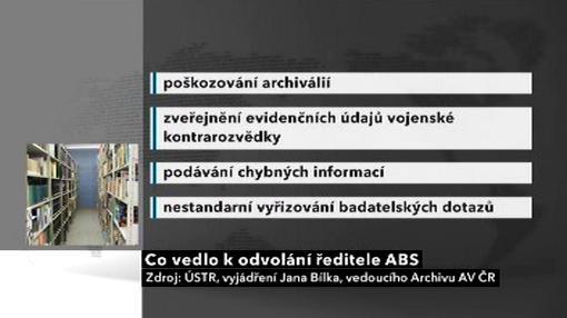 Důvody k odvolání Ladislava Bukovszkého