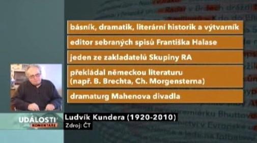Osobnost Ludvíka Kundery