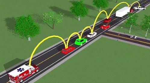 Komunikace mezi automobily
