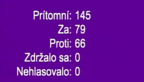Slovenský parlament vyslovil důvěru vládě
