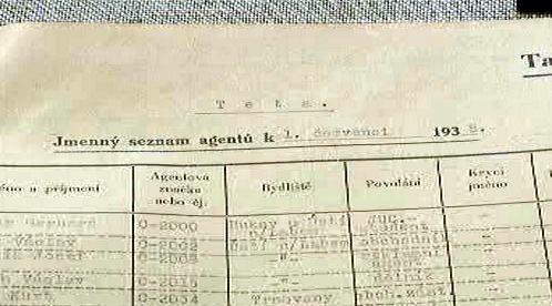 Archivní dokumenty