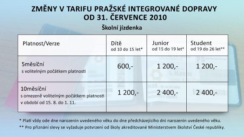 Změny tarifu pražské integrované dopravy od 31. července 2010