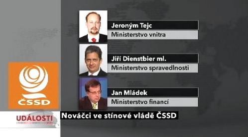Nováčci ve stínové vládě ČSSD