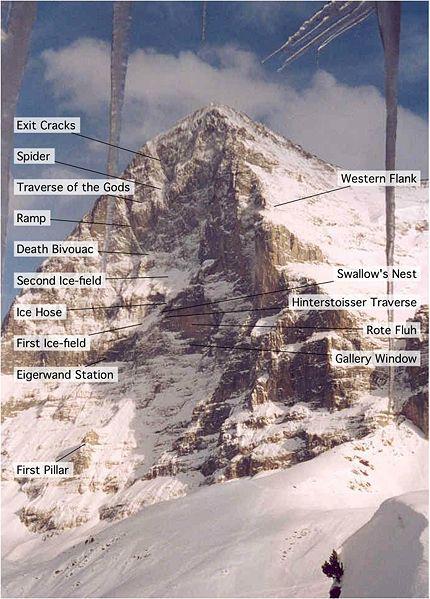 Eiger - severní stěna