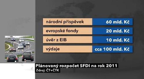 Rozpočet SFDI
