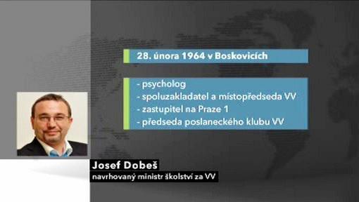 Vizitka Josefa Dobeše