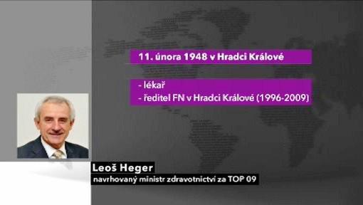 Vizitka Leoše Hegera