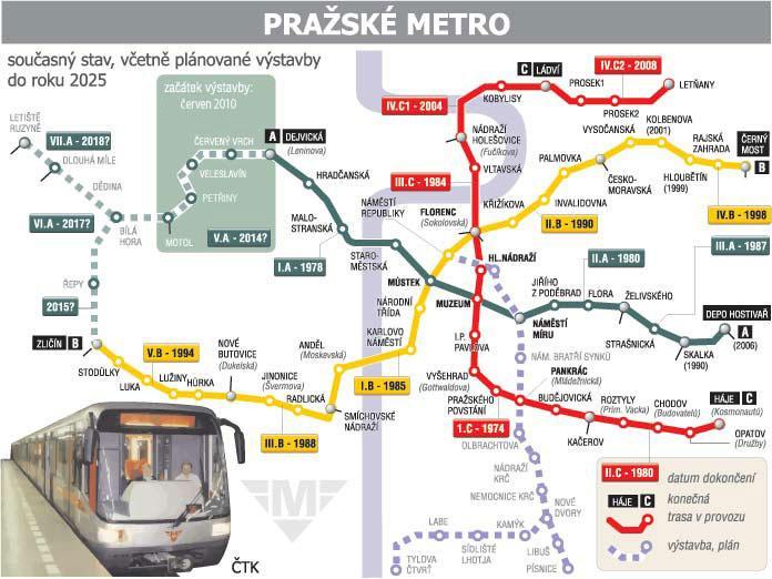 Plán výstavby pražského metra