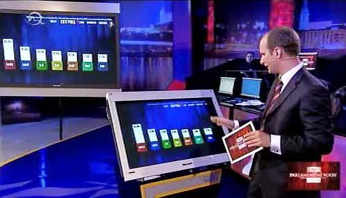 Slovenské volební odhady v TV Markíza
