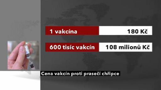 Vakcína proti prasečí chřipce