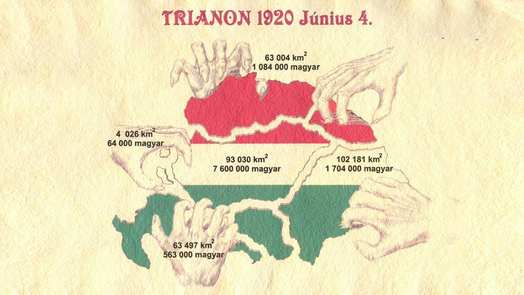 Trianonská smlouva