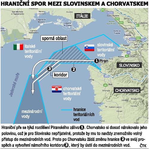 Problematika Piranského zálivu