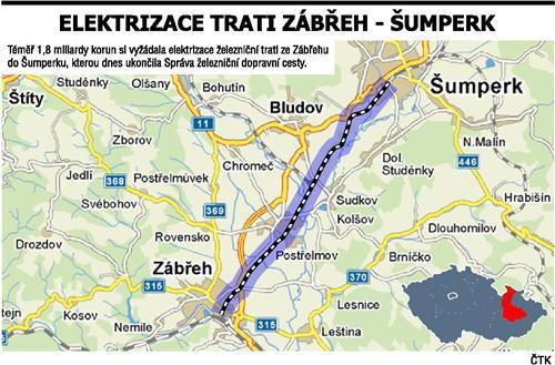 Elektrizace trati Zábřeh - Šumperk