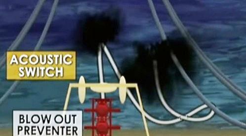Potopená ropná plošina
