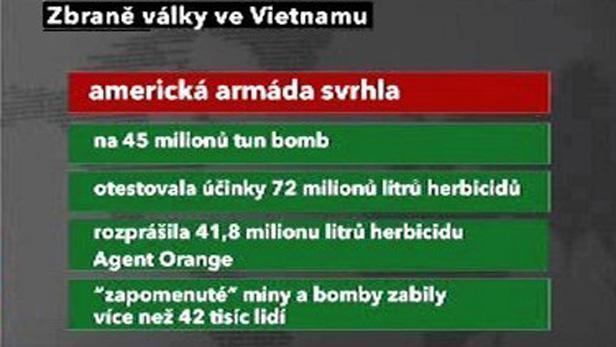 Zbraně ve Vietnamu