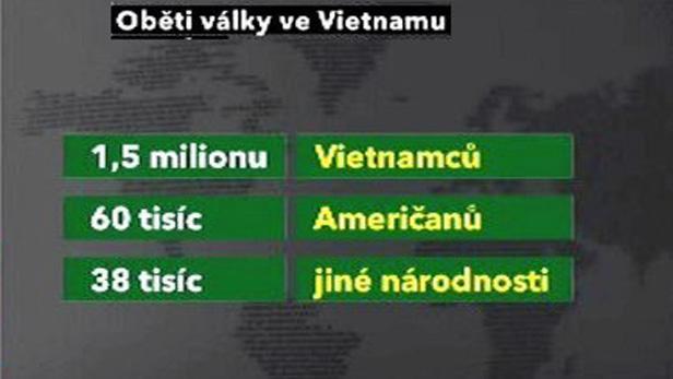 Oběti vietnamské války