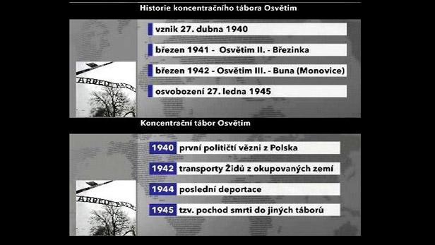 Historie koncentračního tábora v Osvětimi