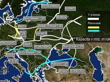 Hlavní evropské plynovody