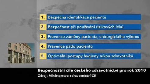 Bezpečnostní cíle českého zdravotnictví
