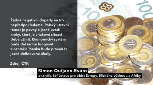 Polská ekonomika